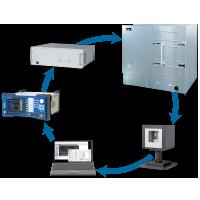 Pre-compliance EMS test system MR2350